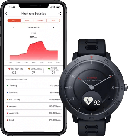 Zeblaze Hybrid Heart rate monitor