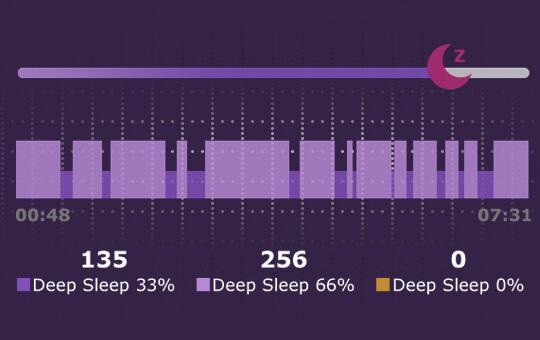 Zeblaze NEO 2 Sleep Tracking