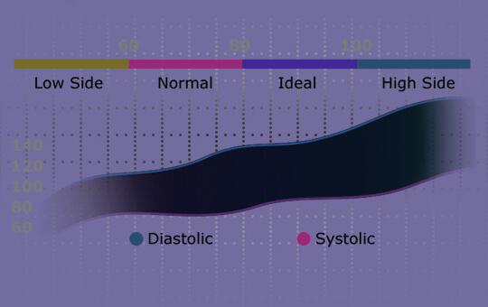 Zeblaze NEO 2 HRV Health Index